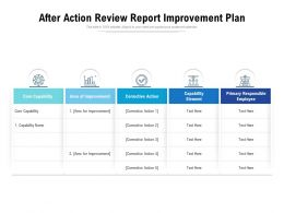 After Action Review Report Improvement Plan