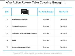 After Action Review Table Covering Emergency Response Product Development New Business