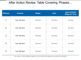 After Action Review Table Covering Phases Activity Begin End And Time