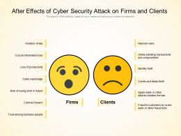 After Effects Of Cyber Security Attack On Firms And Clients