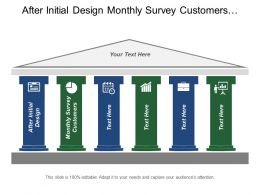 After Initial Design Monthly Survey Customers Market Research Debt