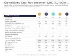 After Market Investment Pitch Deck Consolidated Cash Flow Statement 2017 2021 Cont Ppt Vector