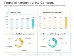 After Market Investment Pitch Deck Financial Highlights Of The Company Ppt Powerpoint Format