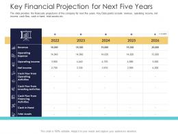 After Market Investment Pitch Deck Key Financial Projection For Next Five Years Ppt Styles
