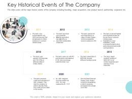 After Market Investment Pitch Deck Key Historical Events Of The Company Ppt Graphic Images