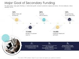 After Market Investment Pitch Deck Major Goal Of Secondary Funding Ppt Powerpoint Images
