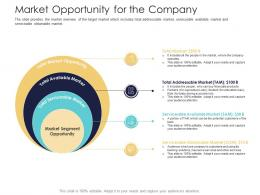 After Market Investment Pitch Deck Market Opportunity For The Company Ppt File Formats
