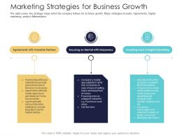 After Market Investment Pitch Deck Marketing Strategies For Business Growth Ppt Portrait