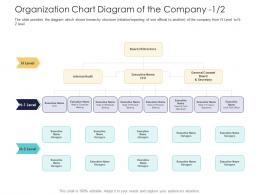 After Market Investment Pitch Deck Organization Chart Diagram Of The Company Board Ppt Slides