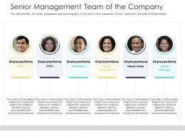 After Market Investment Pitch Deck Senior Management Team Of The Company Ppt Inspiration Grid