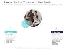 After Market Investment Pitch Deck Solution For The Customers Pain Points Ppt Outline Slide