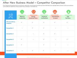 After New Business Competitor Comparison Inefficient Business