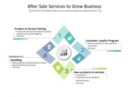 After Sale Services To Grow Business