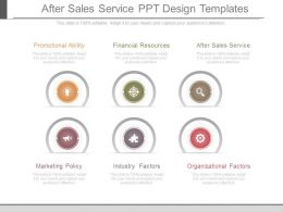 After Sales Service Ppt Design Templates