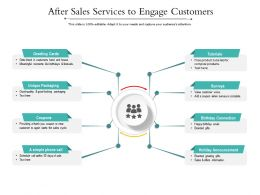 After Sales Services To Engage Customers
