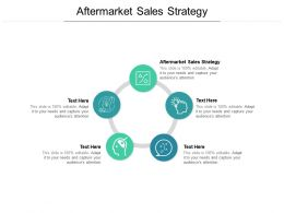 Aftermarket Sales Strategy Ppt Powerpoint Presentation Outline Tips Cpb