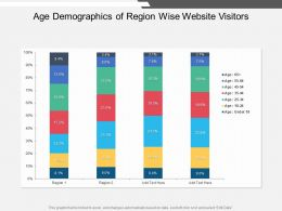Age Demographics Of Region Wise Website Visitors
