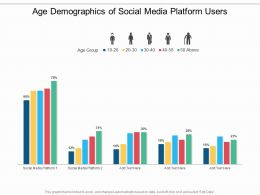 Age Demographics Of Social Media Platform Users