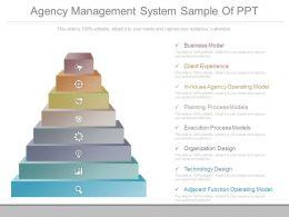 Agency Management System Sample Of Ppt