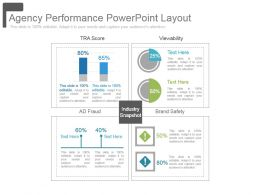 Agency Performance Powerpoint Layout