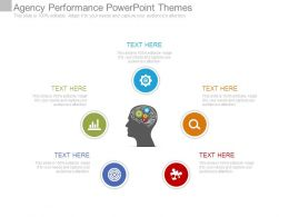 Agency Performance Powerpoint Themes
