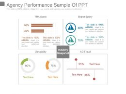 Agency Performance Sample Of Ppt