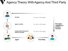Agency Theory With Agency And Third Party
