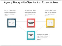 Agency Theory With Objective And Economic Men