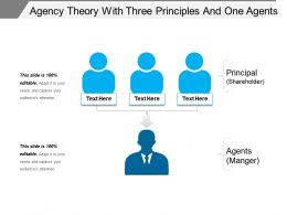 agency_theory_with_three_principles_and_one_agents_Slide01