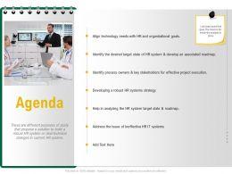 Agenda Associated M1236 Ppt Powerpoint Presentation Slides Designs