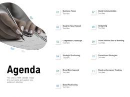 Agenda Competitive Landscape Ppt Powerpoint Presentation Portfolio Files