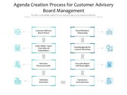 Agenda Creation Process For Customer Advisory Board Management