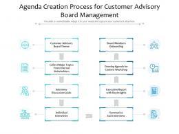 Agenda Creation Process For Customer Advisory Board Management