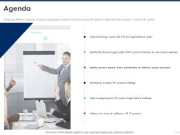 Agenda Develop M212 Ppt Powerpoint Presentation Inspiration Design Ideas