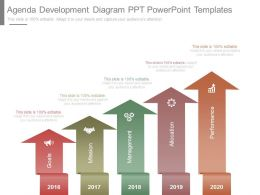 Agenda Development Diagram Ppt Powerpoint Templates