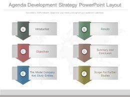 Agenda Development Strategy Powerpoint Layout