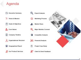 Agenda Example Of Ppt Presentation Template 1