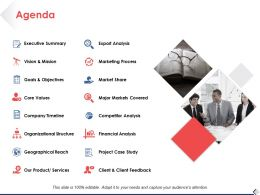 Agenda Export Analysis Ppt Professional Background Images
