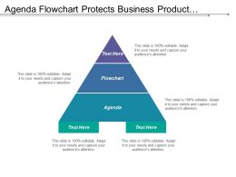 Agenda Flowchart Protects Business Product Services Transaction Processing