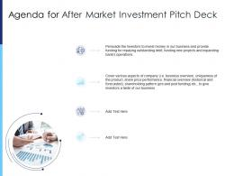 Agenda For After Market Investment Pitch Deck Raise Funds After Market Investment Ppt Grid
