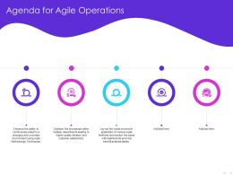 Agenda For Agile Operations Multiple Ppt Powerpoint Presentation Show Picture