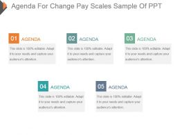 Agenda For Change Pay Scales Sample Of Ppt
