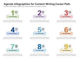 Agenda For Content Writing Career Path Infographic Template