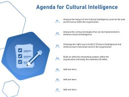 Agenda For Cultural Intelligence Impact M1947 Ppt Powerpoint Presentation Diagram Ppt
