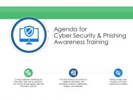 Agenda For Cyber Security And Phishing Awareness Training Ppt Tips