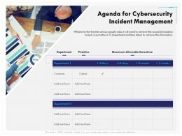 Agenda For Cybersecurity Incident Management Department Ppt Infographics