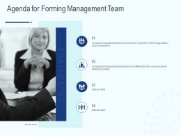 Agenda For Forming Management Team Ppt Powerpoint Presentation Images