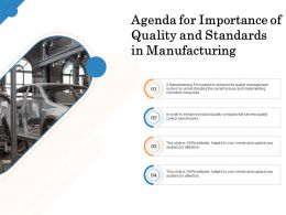 Agenda For Importance Of Quality Corrective Measures Ppt Background
