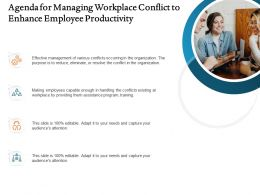 Agenda For Managing Workplace Conflict To Enhance Employee Productivity Ppt Template