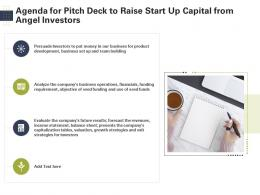 Agenda For Pitch Deck To Raise Start Up Capital From Angel Investors Ppt Introduction